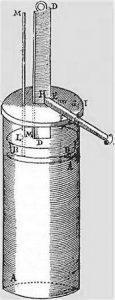 premier cylindre-piston à vapeur, 1690.