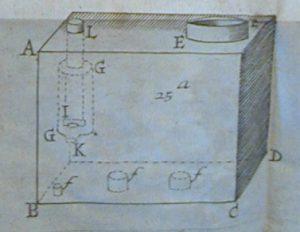 Sous-marin de Papin, premier modèle